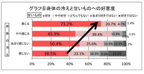 %e5%86%b7%e3%81%88%e3%81%a8%e7%94%98%e3%81%84%e3%82%82%e3%81%ae