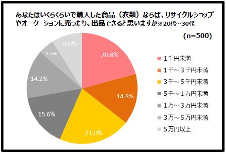 %e3%81%b5%e3%82%8a%e3%81%be%ef%bc%93