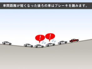 渋滞,理由