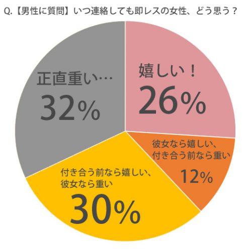 %e5%8d%b3%e3%83%ac%e3%82%b9%e3%81%ae%e5%a5%b3%e6%80%a7