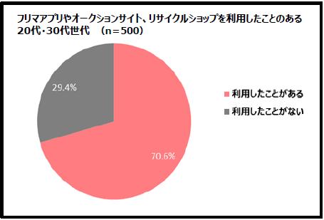 %e7%84%a1%e7%90%86%e3%81%be%ef%bc%92