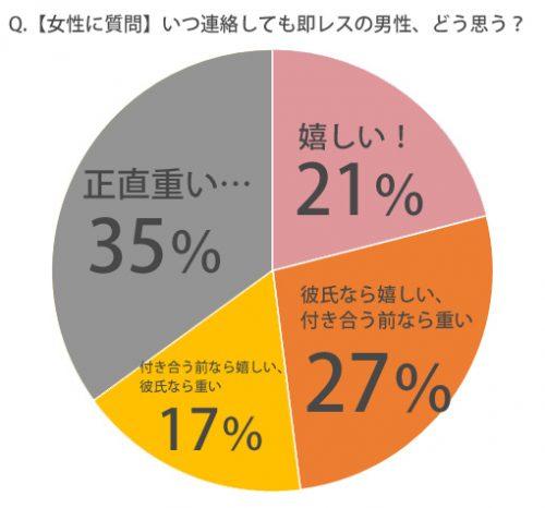 %e5%8d%b3%e3%83%ac%e3%82%b9%e3%81%ae%e7%94%b7%e6%80%a7