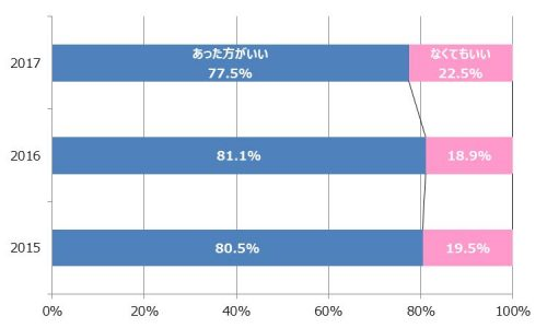 7-%e3%88%b0%e5%b9%b4%e8%b3%80%e7%8a%b6%e3%81%8c%e3%81%82%e3%81%a3%e3%81%9f%e6%96%b9%e3%81%8c%e3%81%84%e3%81%84%e3%81%ae%e3%81%8b%e3%81%aa%e3%81%8f%e3%81%a6%e3%82%82%e3%81%84%e3%81%84%e3%81%ae%e3%81%8b