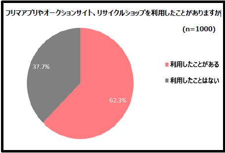 %e3%83%95%e3%83%aa%e3%83%9e%ef%bc%91