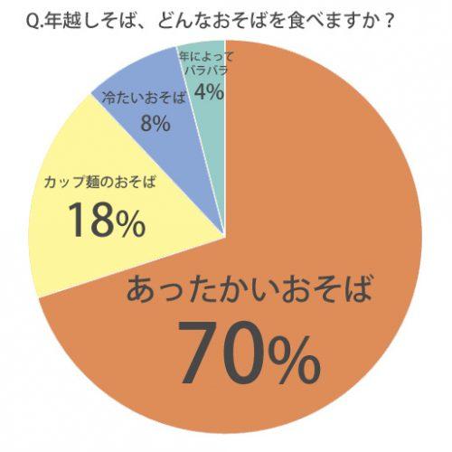 %e3%81%a9%e3%82%93%e3%81%aa%e3%81%8a%e3%81%9d%e3%81%b0%e9%a3%9f%e3%81%b9%e3%82%8b
