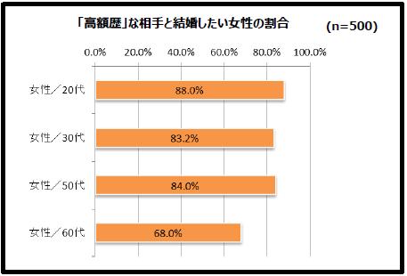%e6%96%b0%e9%a1%8d%e6%ad%b4%ef%bc%93