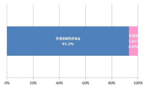 6-%e3%88%b0%e5%b9%b4%e8%b3%80%e7%8a%b6%e3%81%ae%e6%89%8b%e6%9b%b8%e3%81%8d%e7%ae%87%e6%89%80%e3%81%ae%e6%9c%89%e7%84%a1