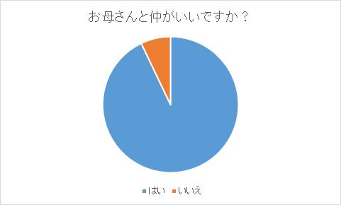 %e6%af%8d