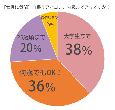%e5%a5%b3%e6%80%a7%e8%87%aa%e6%92%ae%e3%82%8a%e3%82%a2%e3%82%a4%e3%82%b3%e3%83%b3