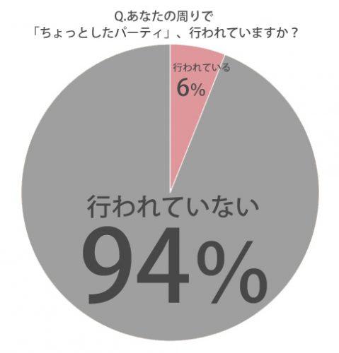 %e3%81%a1%e3%82%87%e3%81%a3%e3%81%a8%e3%81%97%e3%81%9f%e3%83%91%e3%83%bc%e3%83%86%e3%82%a32