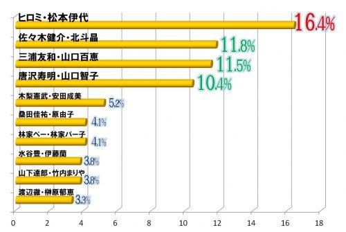 %e6%86%a7%e3%82%8c%e3%81%ae%e5%a4%ab%e5%a9%a6