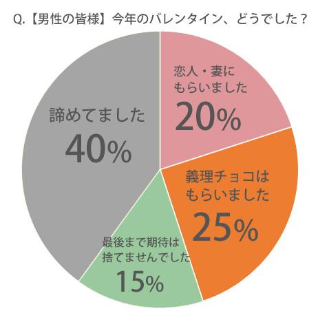 %e4%bb%8a%e5%b9%b4%e3%81%ae%e3%83%90%e3%83%ac%e3%83%b3%e3%82%bf%e3%82%a4%e3%83%b3%e7%94%b7%e6%80%a7