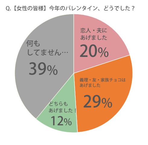 %e4%bb%8a%e5%b9%b4%e3%81%ae%e3%83%90%e3%83%ac%e3%83%b3%e3%82%bf%e3%82%a4%e3%83%b3%e5%a5%b3%e6%80%a7