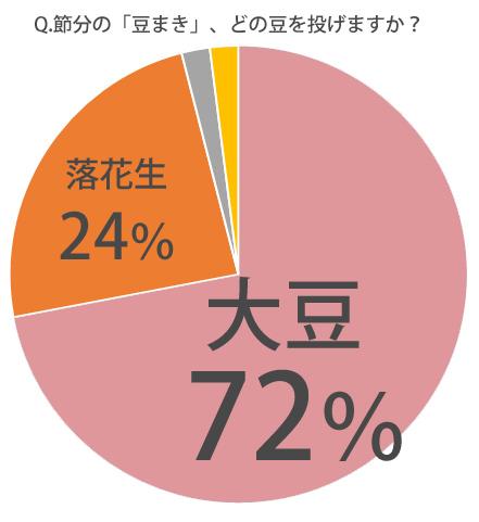 %e7%af%80%e5%88%86%e3%81%ae%e8%b1%86
