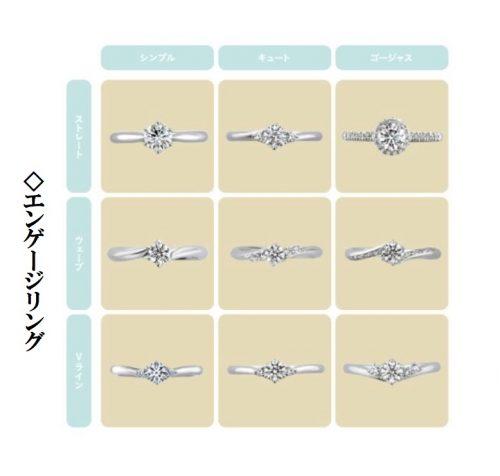 婚約指輪,デザイン,人気,調査,エンゲージリング