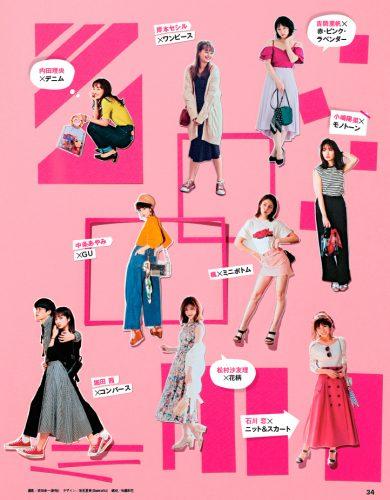 CanCam5月号,ファッションのページ