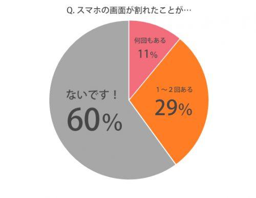 スマホグラフ