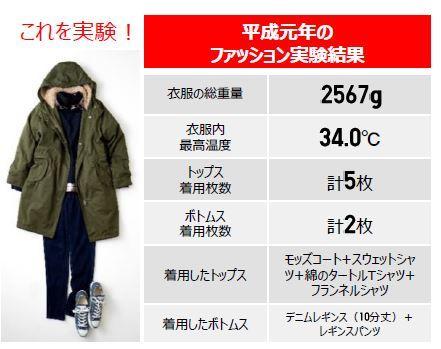 平成元年の冬服