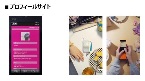 プロフィールサイト