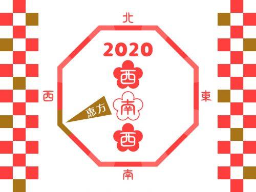 恵方 巻 方角 2021