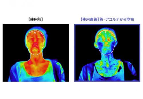 冷感アイテムによる温度変化